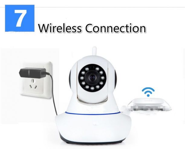 Ip-Cam-wifi-3