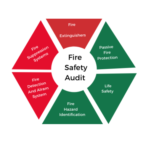fire-safety-logo